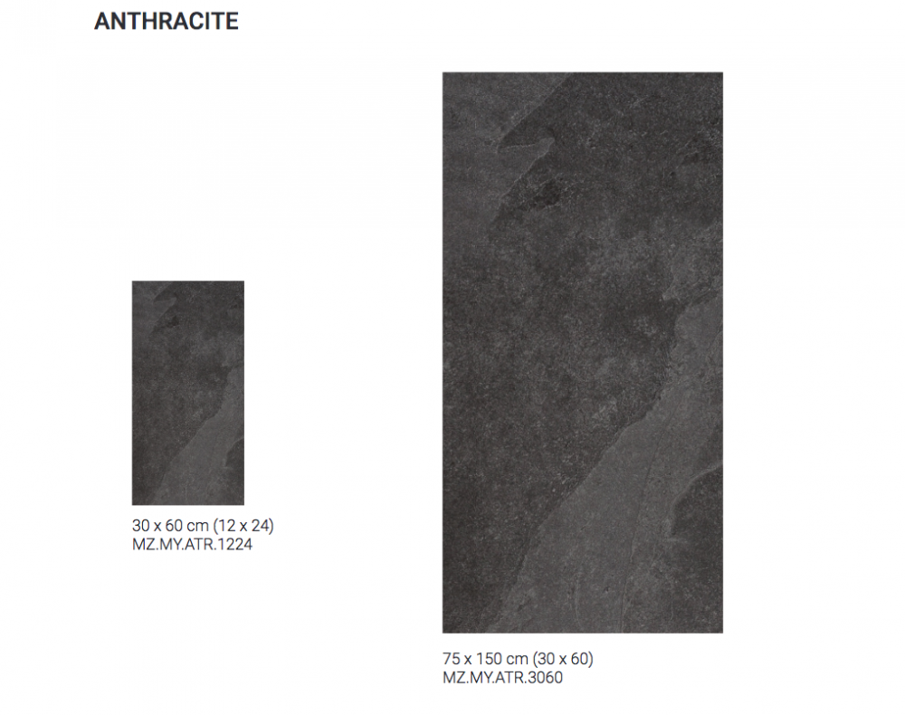 Anthracite Size